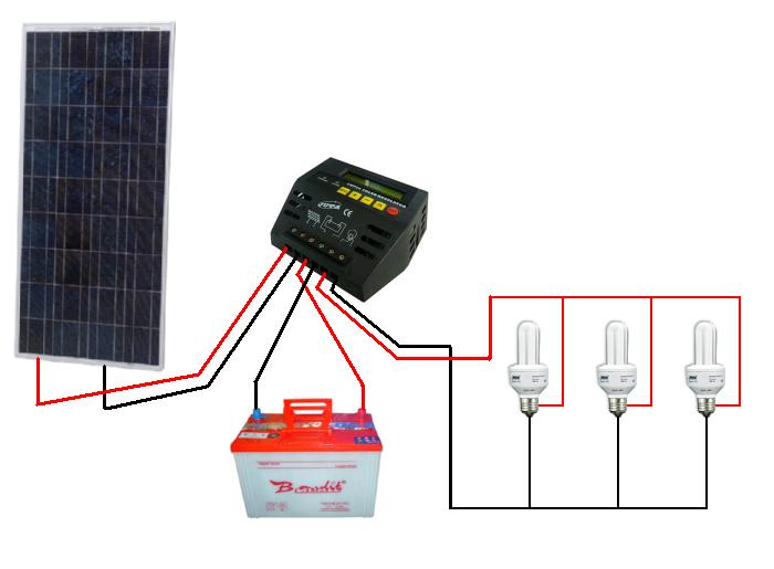 Solarenergysystem